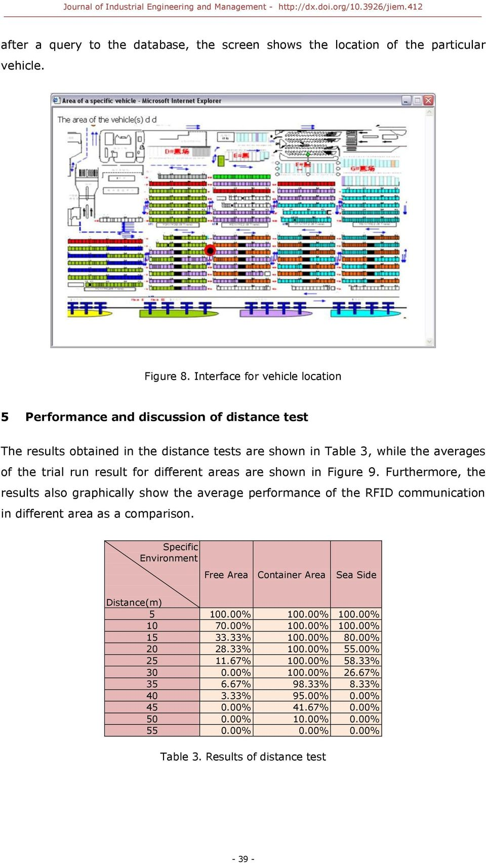 areas are shown in Figure 9. Furthermore, the results also graphically show the average performance of the RFID communication in different area as a comparison.