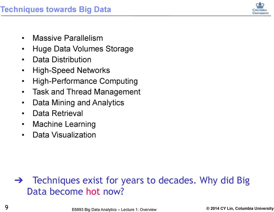 Management Data Mining and Analytics Data Retrieval Machine Learning Data
