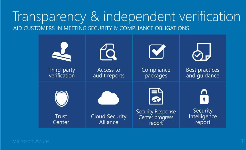 Compliance packages Best practices and guidance Trust Center Cloud Security