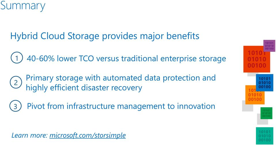 automated data protection and highly efficient disaster recovery 3
