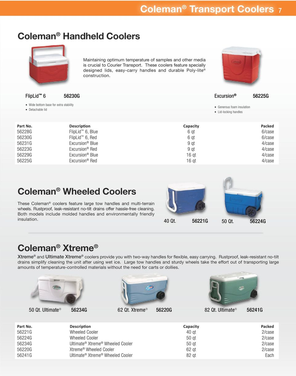 FlipLid 6 56230G Excursion 56225G Wide bottom base for extra stability Detachable lid Generous foam insulation Lid-locking handles Coleman Wheeled Coolers These Coleman coolers feature large tow