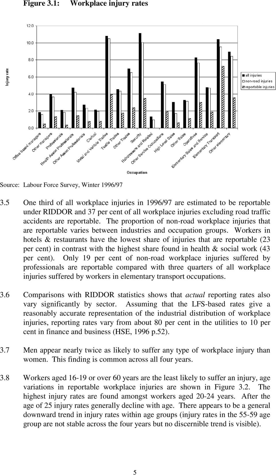 The proportion of non-road workplace injuries that are reportable varies between industries and occupation groups.
