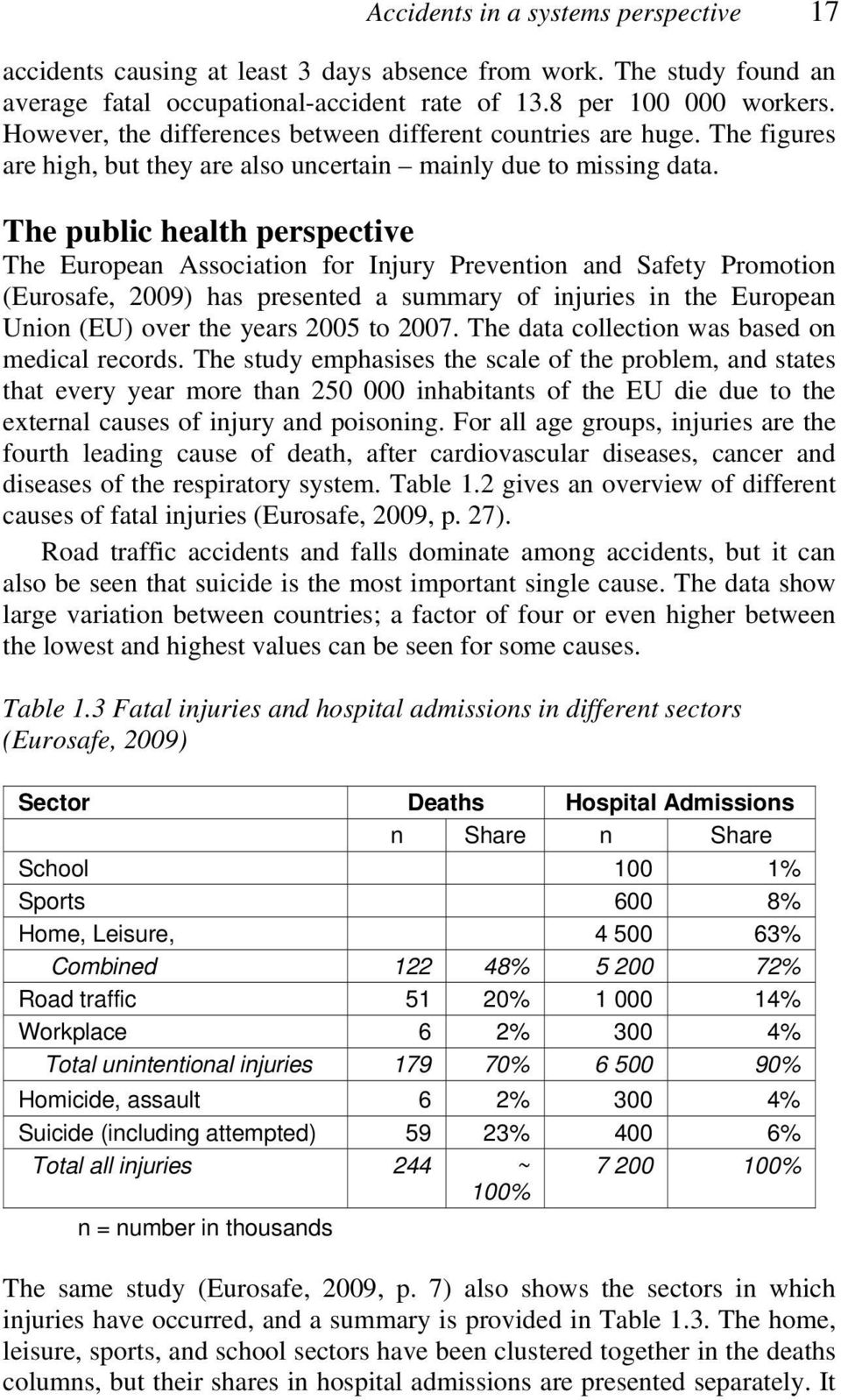 The public health perspective The European Association for Injury Prevention and Safety Promotion (Eurosafe, 2009) has presented a summary of injuries in the European Union (EU) over the years 2005