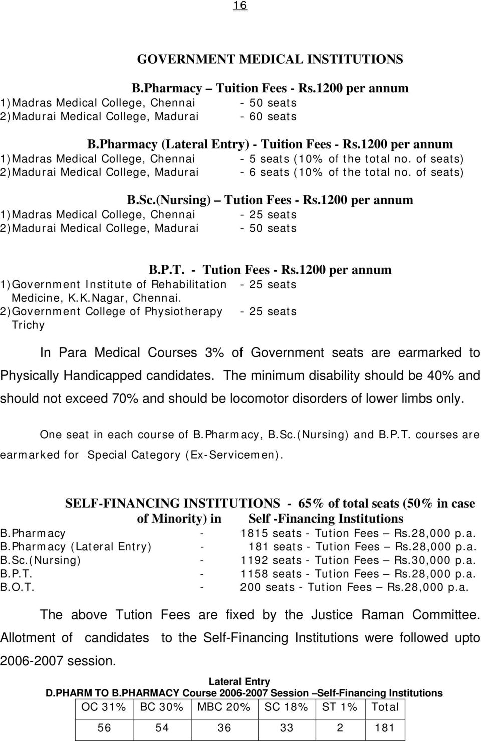 of seats) 2)Madurai Medical College, Madurai - 6 seats (10% of the total no. of seats) B.Sc.(Nursing) Tution Fees - Rs.