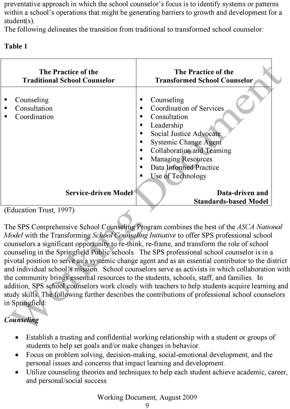 The following delineates the transition from traditional to transformed school counselor: Table 1 The Practice of the Traditional School Counselor Counseling Consultation Coordination (Education