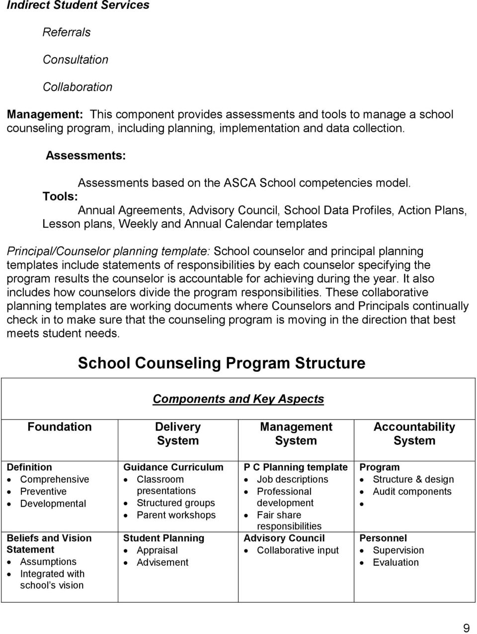 Tools: Annual Agreements, Advisory Council, School Data Profiles, Action Plans, Lesson plans, Weekly and Annual Calendar templates Principal/Counselor planning template: School counselor and