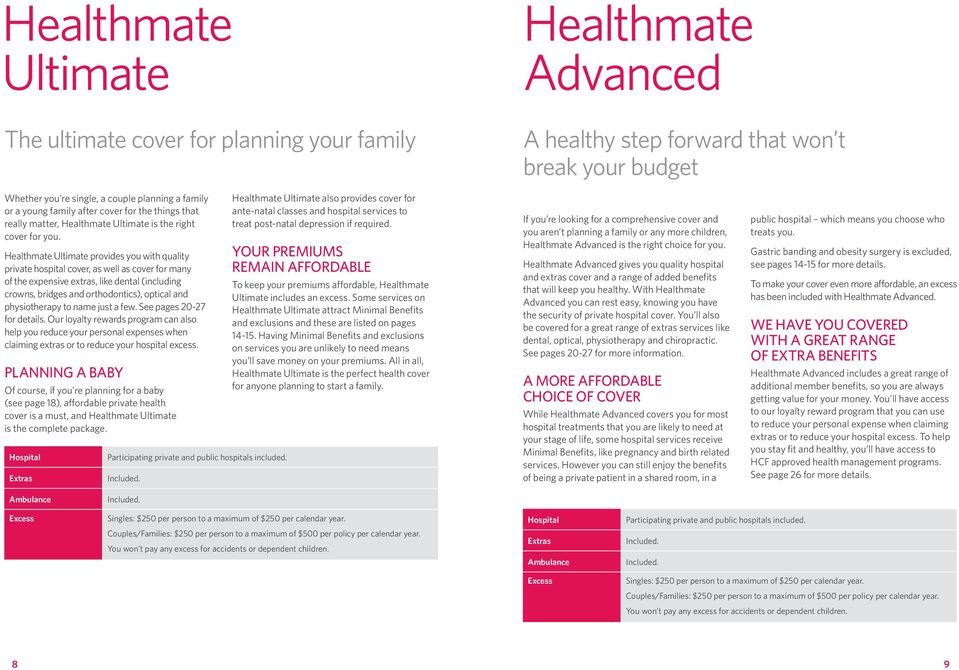 Healthmate Ultimate provides you with quality private hospital cover, as well as cover for many of the expensive extras, like dental (including crowns, bridges and orthodontics), optical and