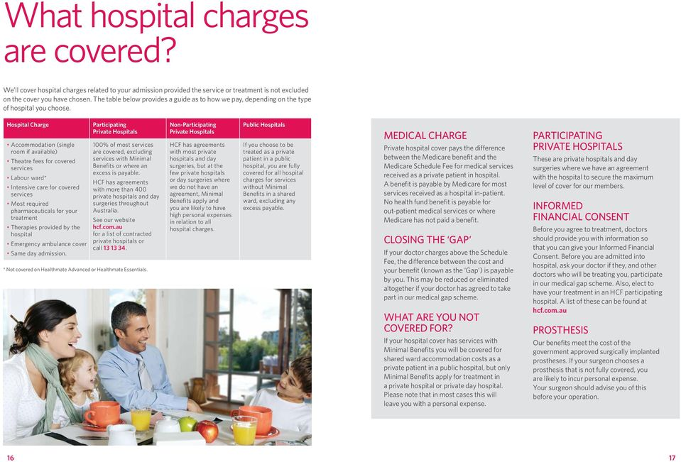 Hospital Charge Accommodation (single room if available) Theatre fees for covered services Labour ward* Intensive care for covered services Most required pharmaceuticals for your treatment Therapies