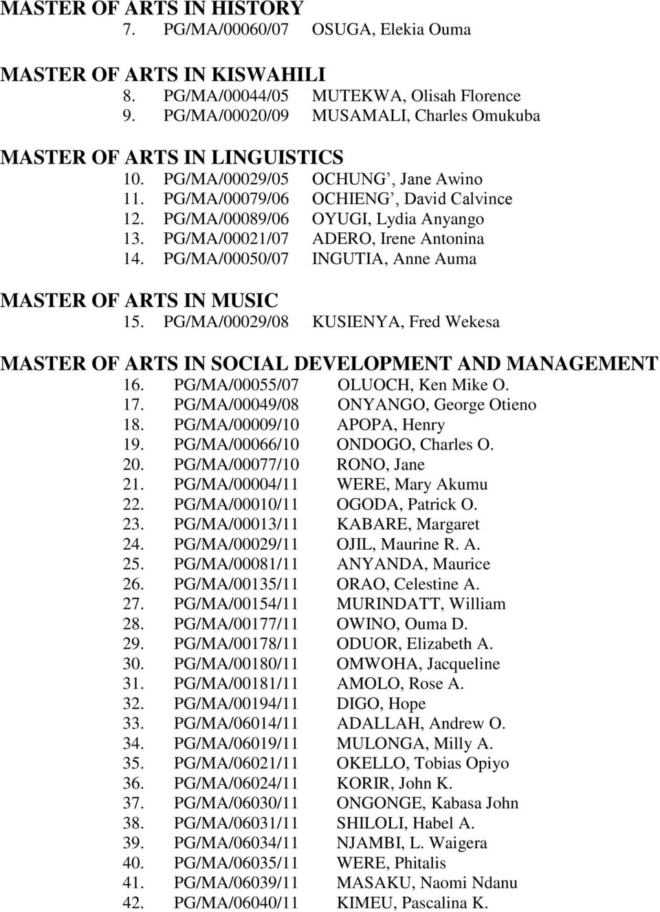 PG/MA/00021/07 ADERO, Irene Antonina 14. PG/MA/00050/07 INGUTIA, Anne Auma MASTER OF ARTS IN MUSIC 15. PG/MA/00029/08 KUSIENYA, Fred Wekesa MASTER OF ARTS IN SOCIAL DEVELOPMENT AND MANAGEMENT 16.