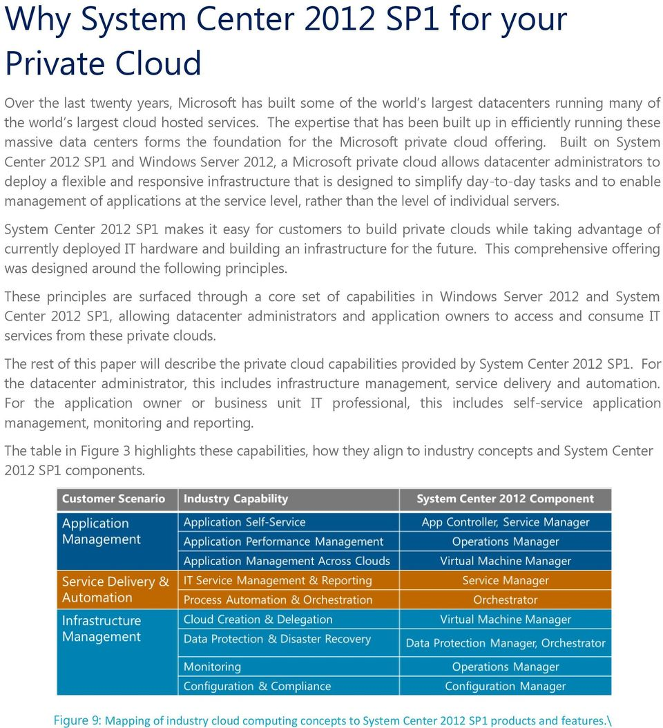 Built on System Center 2012 SP1 and Windows Server 2012, a Microsoft private cloud allows datacenter administrators to deploy a flexible and responsive infrastructure that is designed to simplify