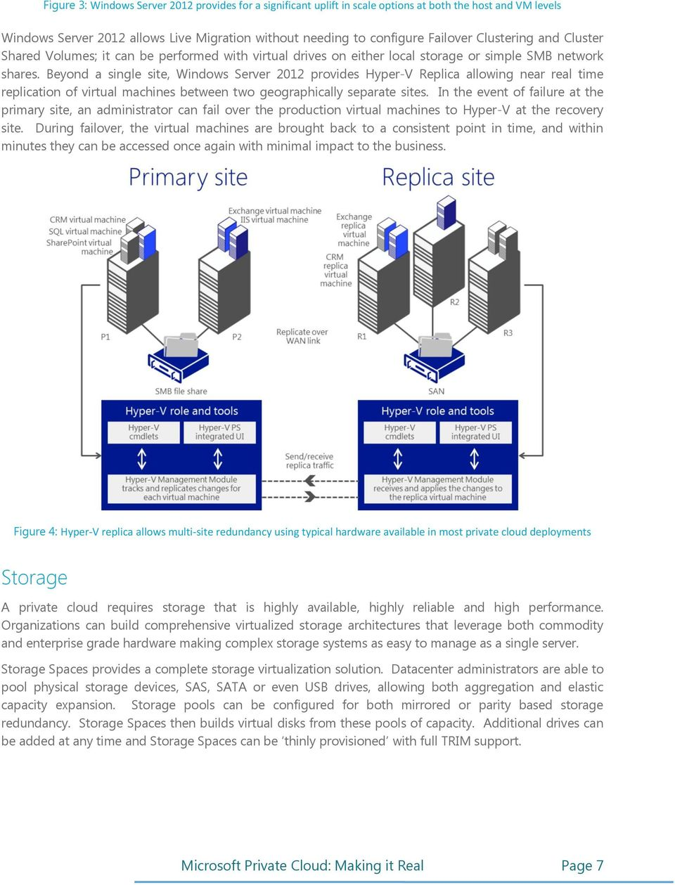 Beyond a single site, Windows Server 2012 provides Hyper-V Replica allowing near real time replication of virtual machines between two geographically separate sites.
