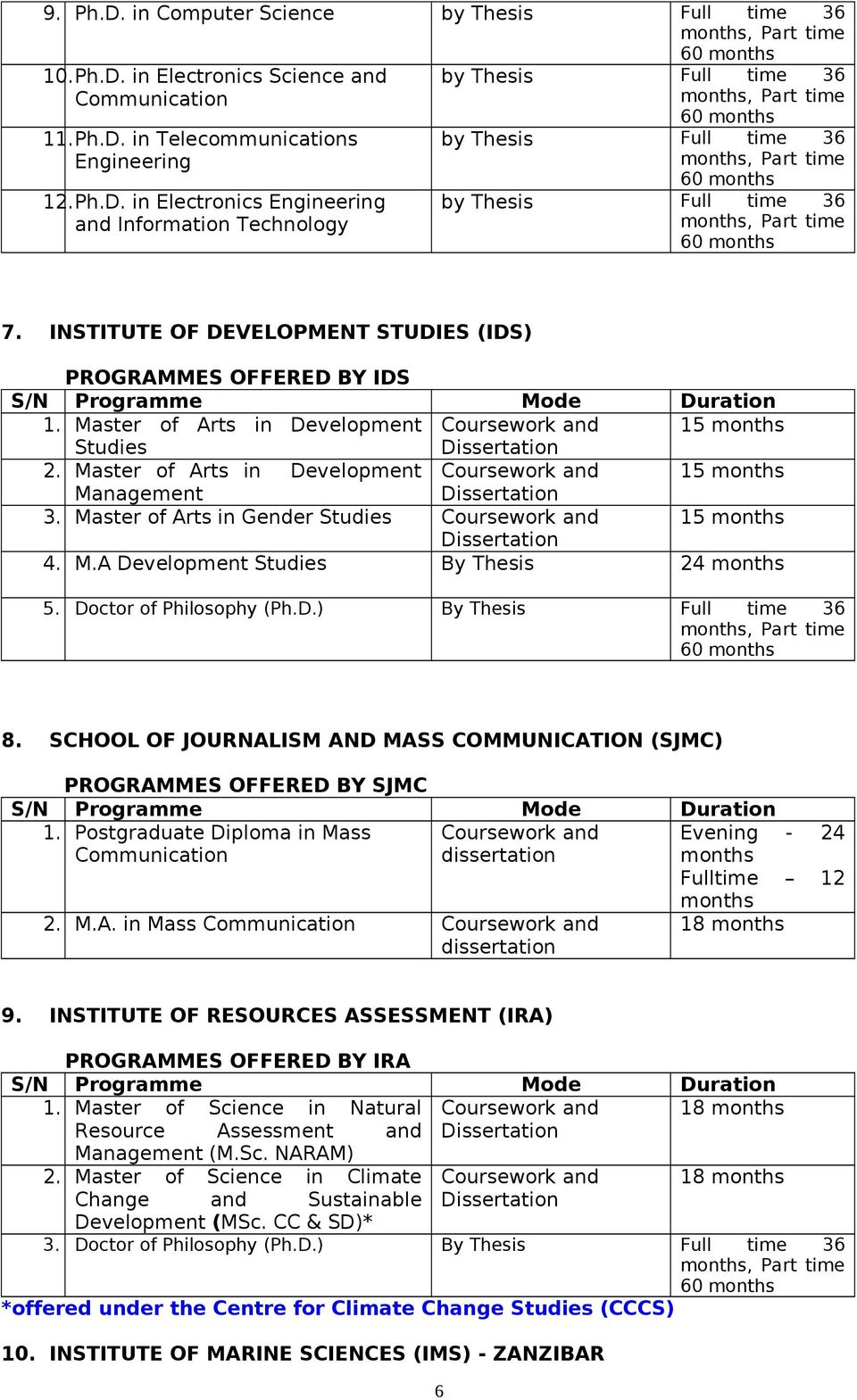 Doctor of Philosophy (Ph.D.) By Thesis Full time 36, Part time 60 8. SCHOOL OF JOURNALISM AND MASS COMMUNICATION (SJMC) PROGRAMMES OFFERED BY SJMC 1.