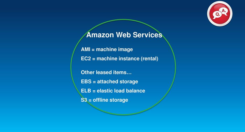 leased items EBS = attached storage ELB