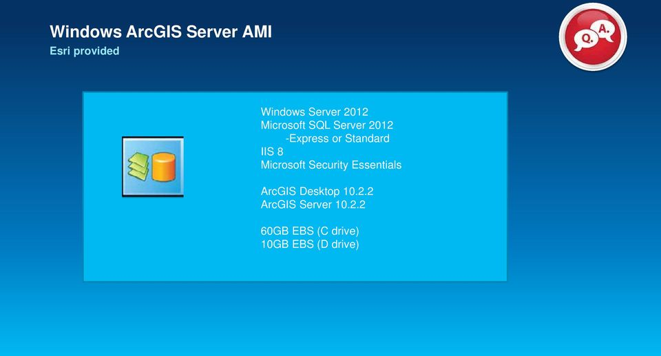 8 Microsoft Security Essentials ArcGIS Desktop 10.2.