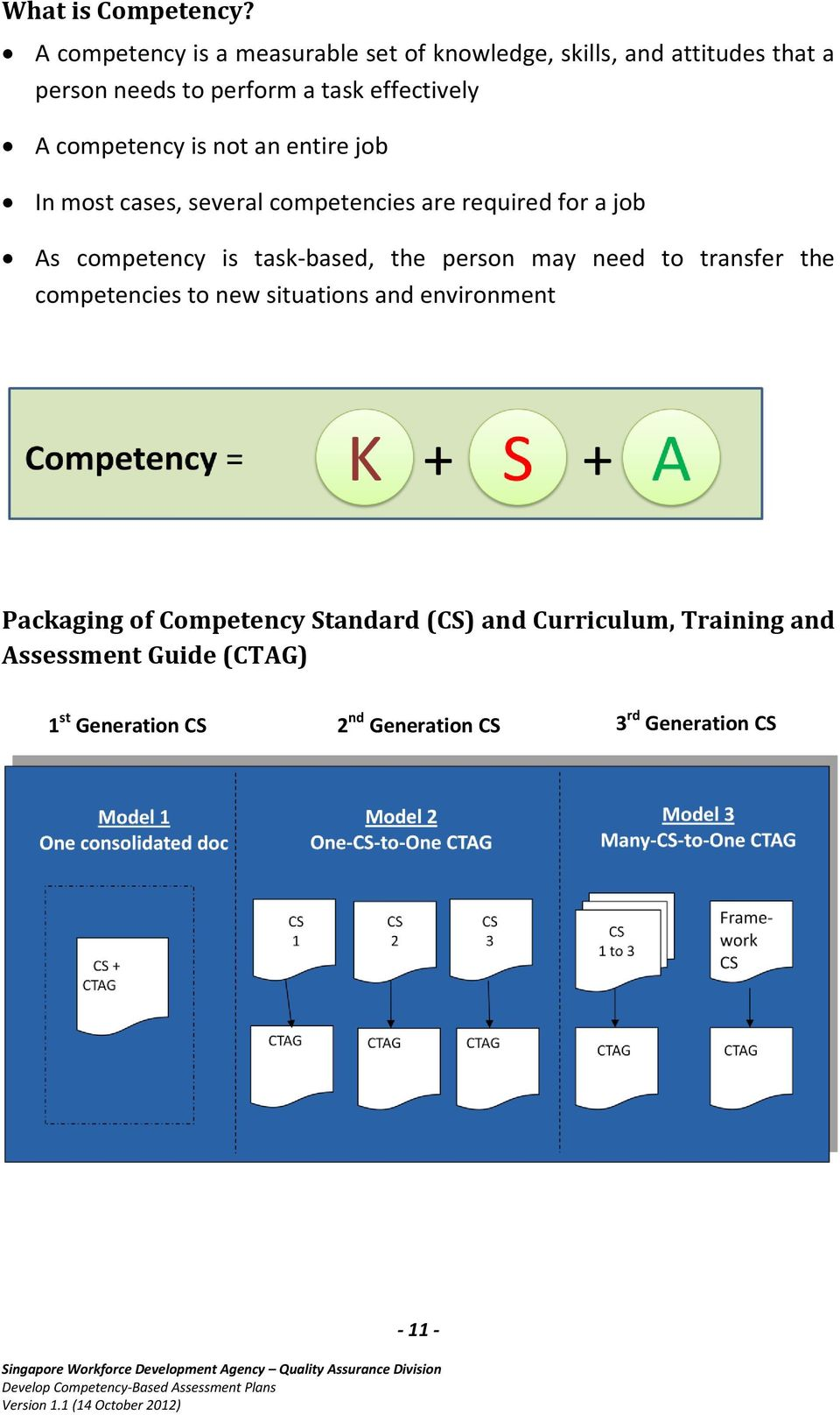 competency is not an entire job In most cases, several competencies are required for a job As competency is task-based, the