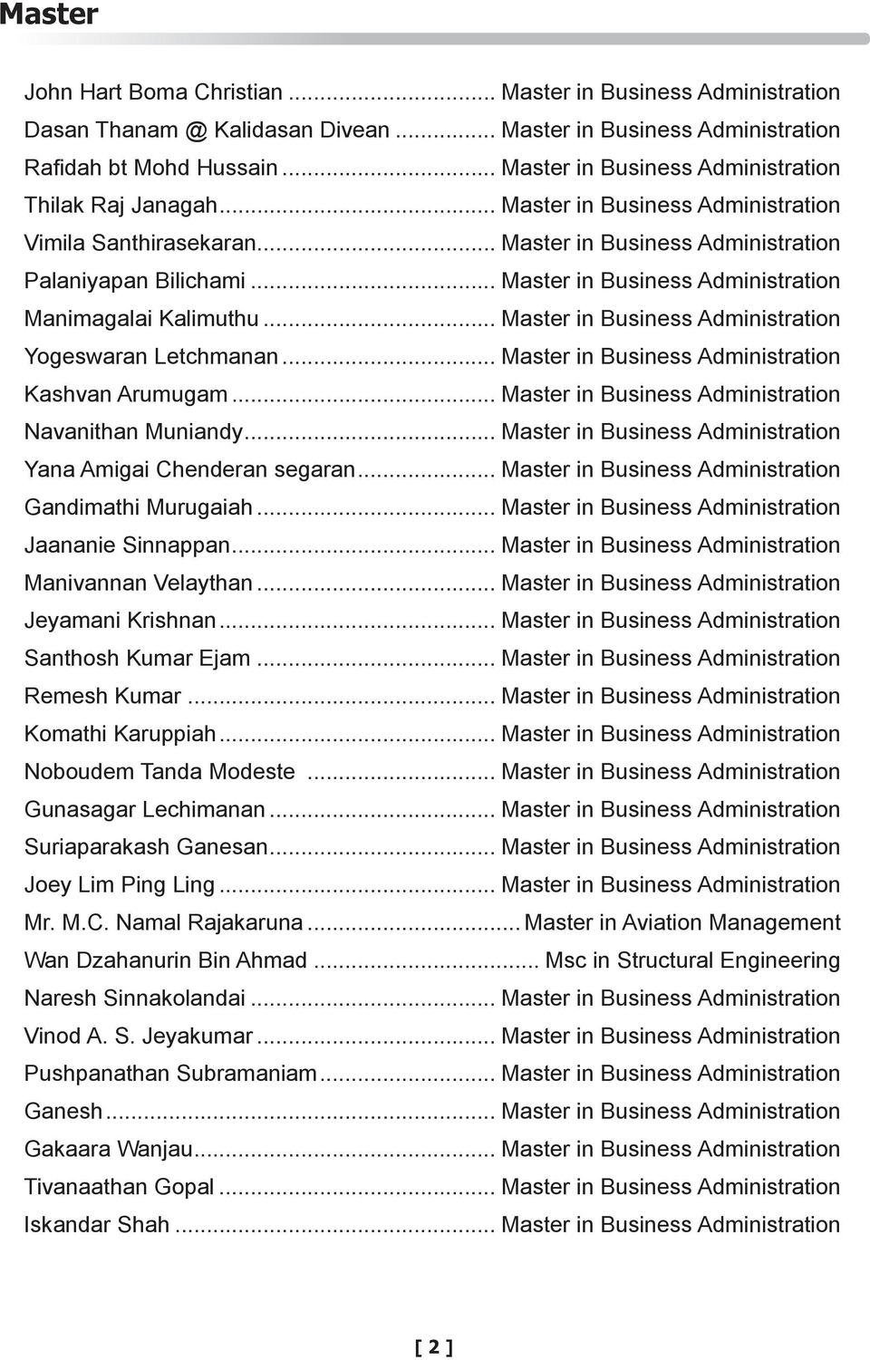 .. Master in Business Administration Manimagalai Kalimuthu... Master in Business Administration Yogeswaran Letchmanan... Master in Business Administration Kashvan Arumugam.