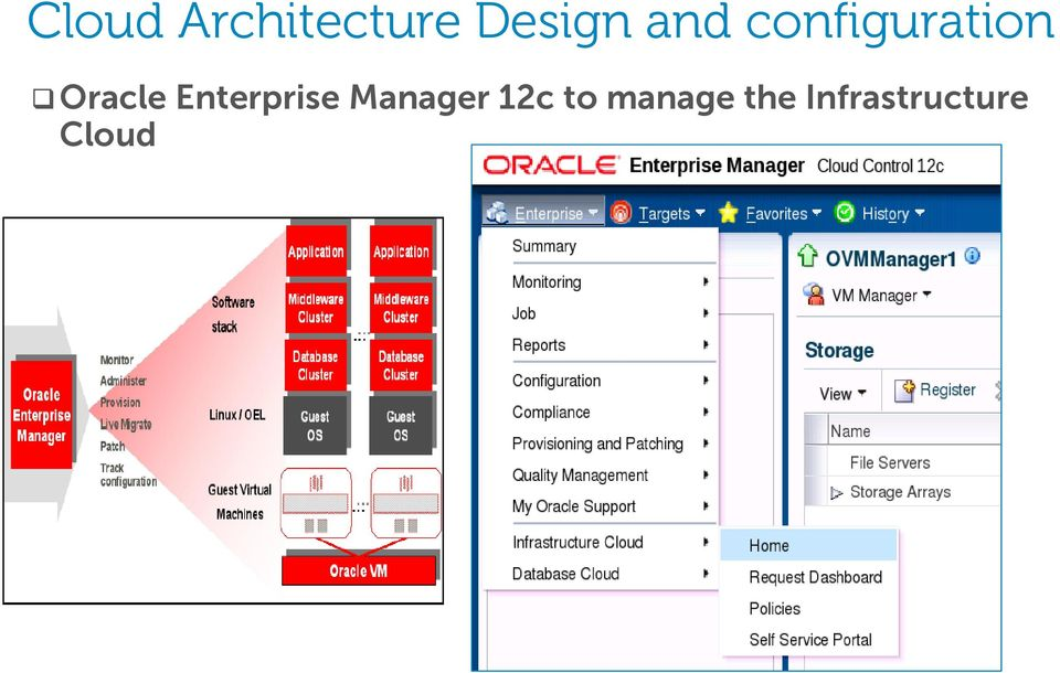 Enterprise Manager 12c to