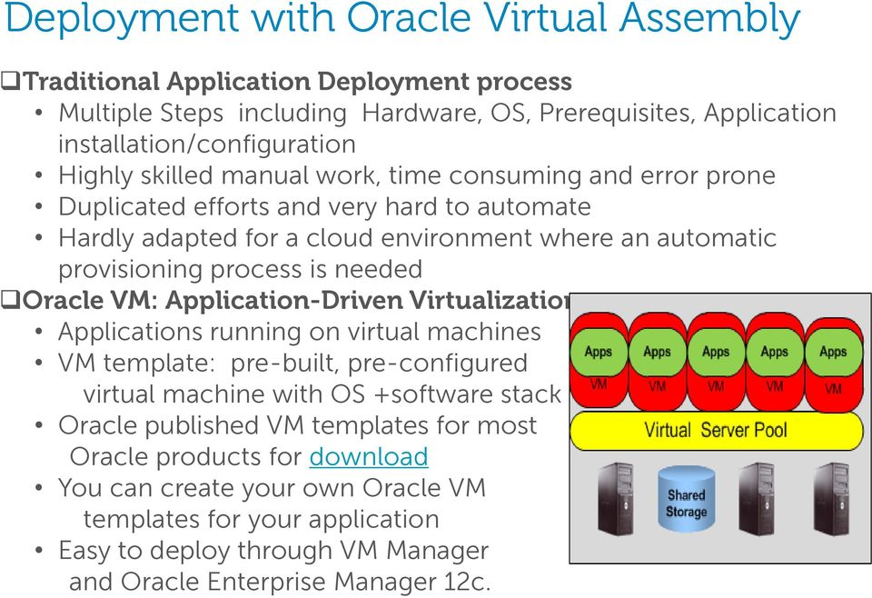 needed Oracle VM: Application-Driven Virtualization Applications running on virtual machines VM template: pre-built, pre-configured virtual machine with OS +software stack Oracle