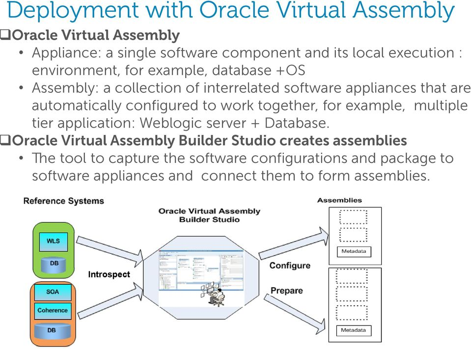 to work together, for example, multiple tier application: Weblogic server + Database.