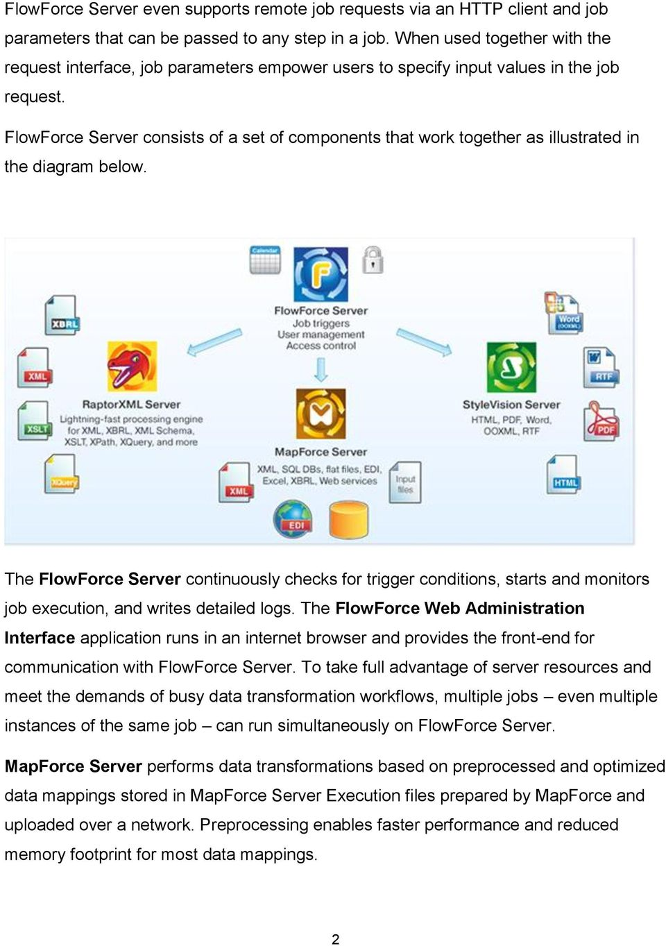 FlowForce Server consists of a set of components that work together as illustrated in the diagram below.