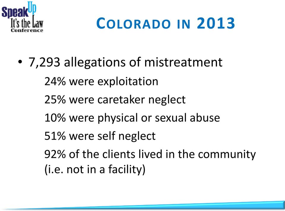 physical or sexual abuse 51% were self neglect 92% of