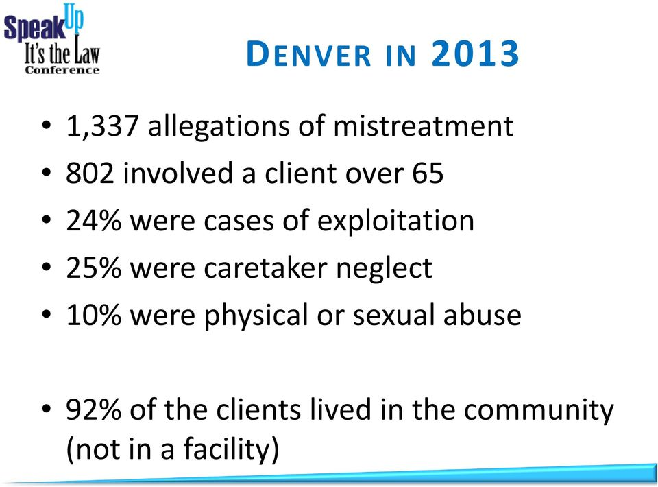 25% were caretaker neglect 10% were physical or sexual