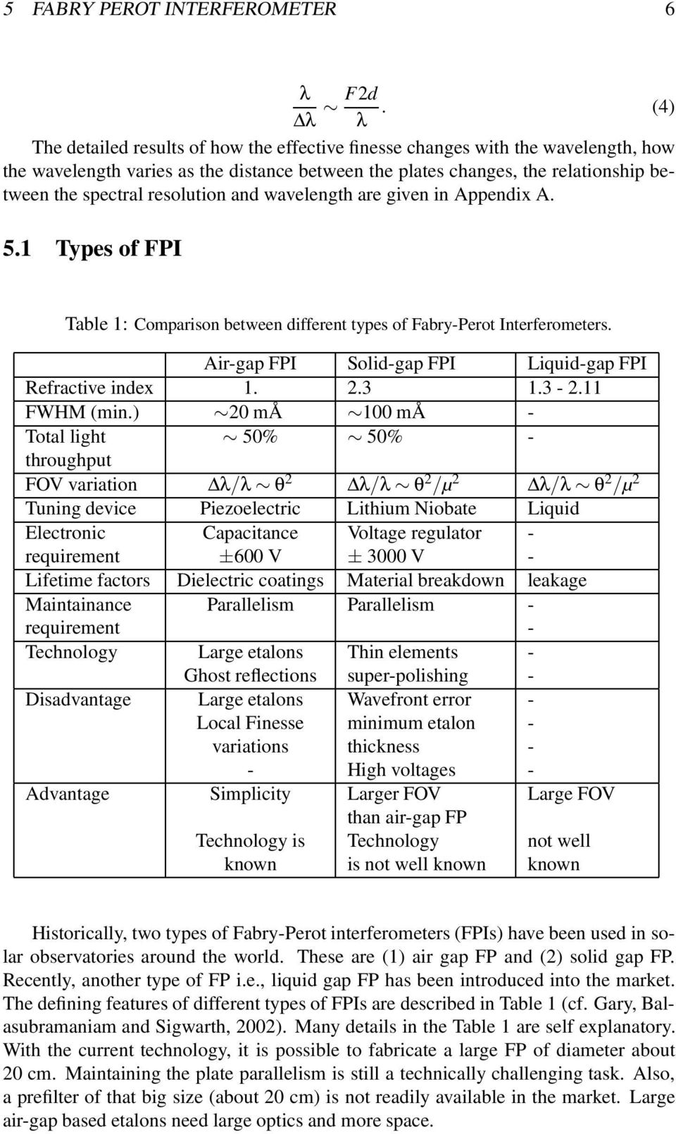 resolution and wavelength are given in Appendix A. 5.1 Types of FPI Table 1: Comparison between different types of Fabry-Perot Interferometers.