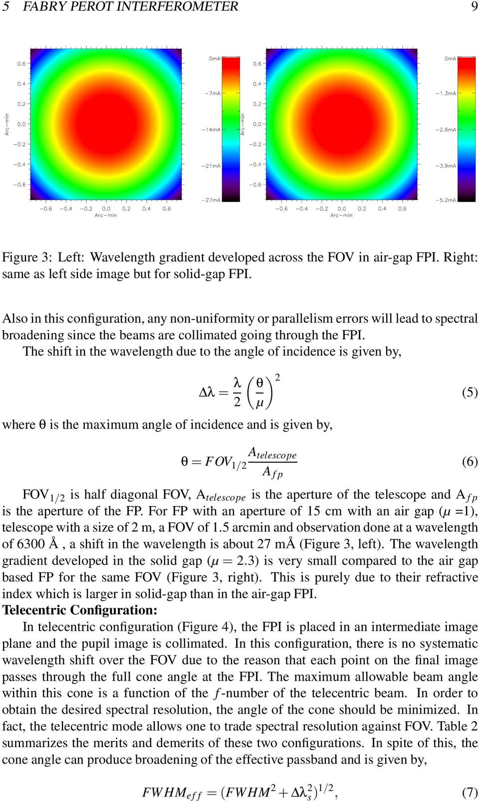 The shift in the wavelength due to the angle of incidence is given by, λ = λ 2 where θ is the maximum angle of incidence and is given by, ( ) θ 2 (5) µ θ = FOV 1/2 A telescope A f p (6) FOV 1/2 is