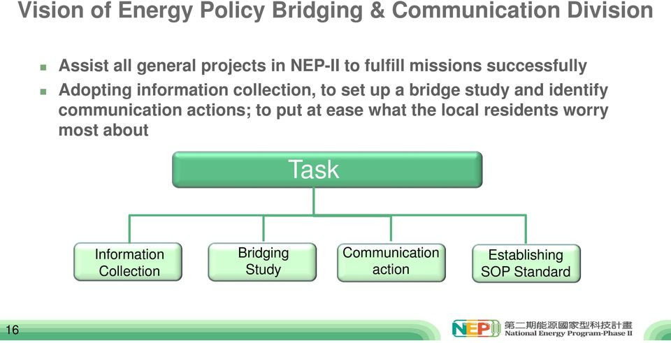 study and identify communication actions; to put at ease what the local residents worry most