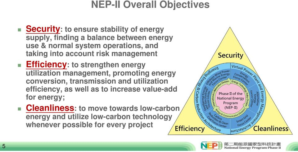 management, promoting energy conversion, transmission and utilization efficiency, as well as to increase value-add