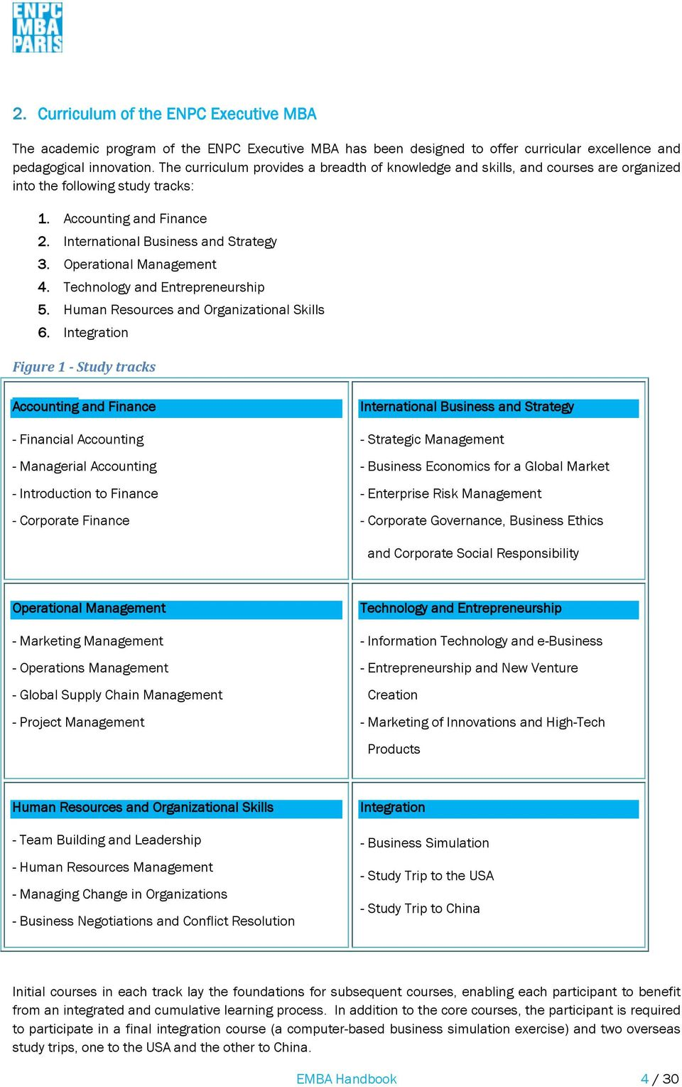 Operational Management 4. Technology and Entrepreneurship 5. Human Resources and Organizational Skills 6.