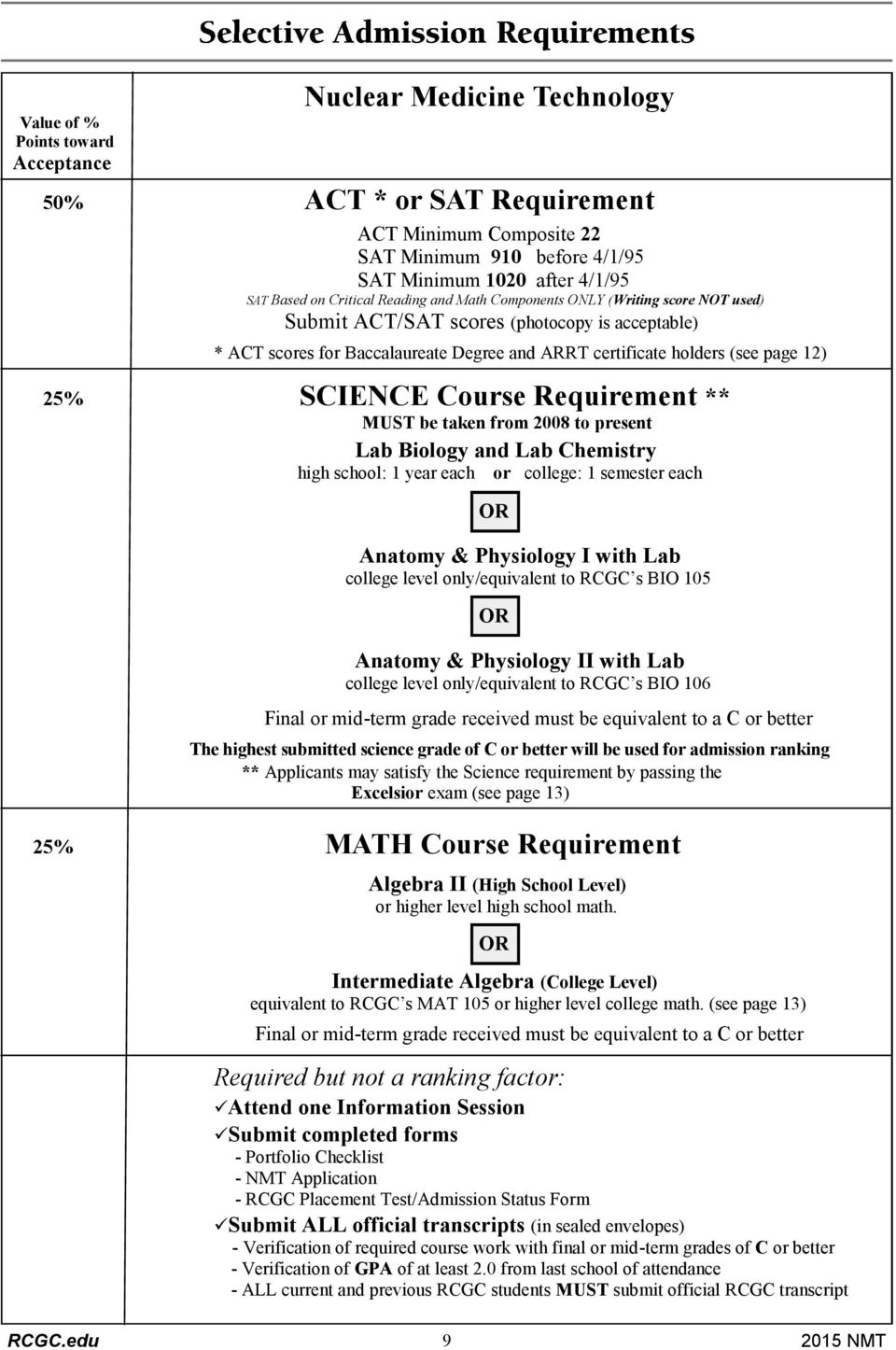 Course Requirement ** MUST be taken from 2008 to present Lab Biology and Lab Chemistry high school: 1 year each or college: 1 semester each Anatomy & Physiology I with Lab college level