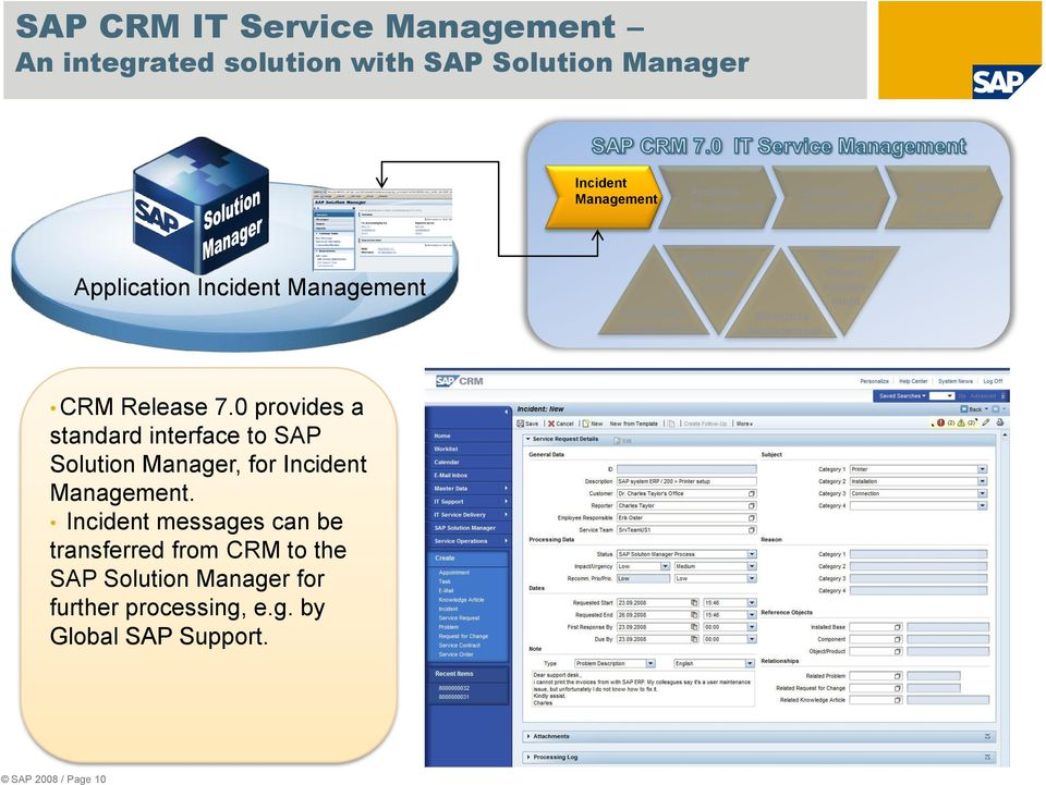 Management IBase and Object Management CRM Release 7.