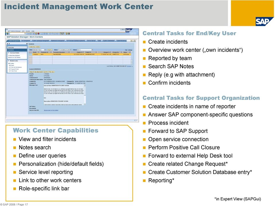 other work centers Role-specific link bar Central Tasks for Support Organization Create incidents in name of reporter Answer SAP component-specific questions Process incident Forward to SAP