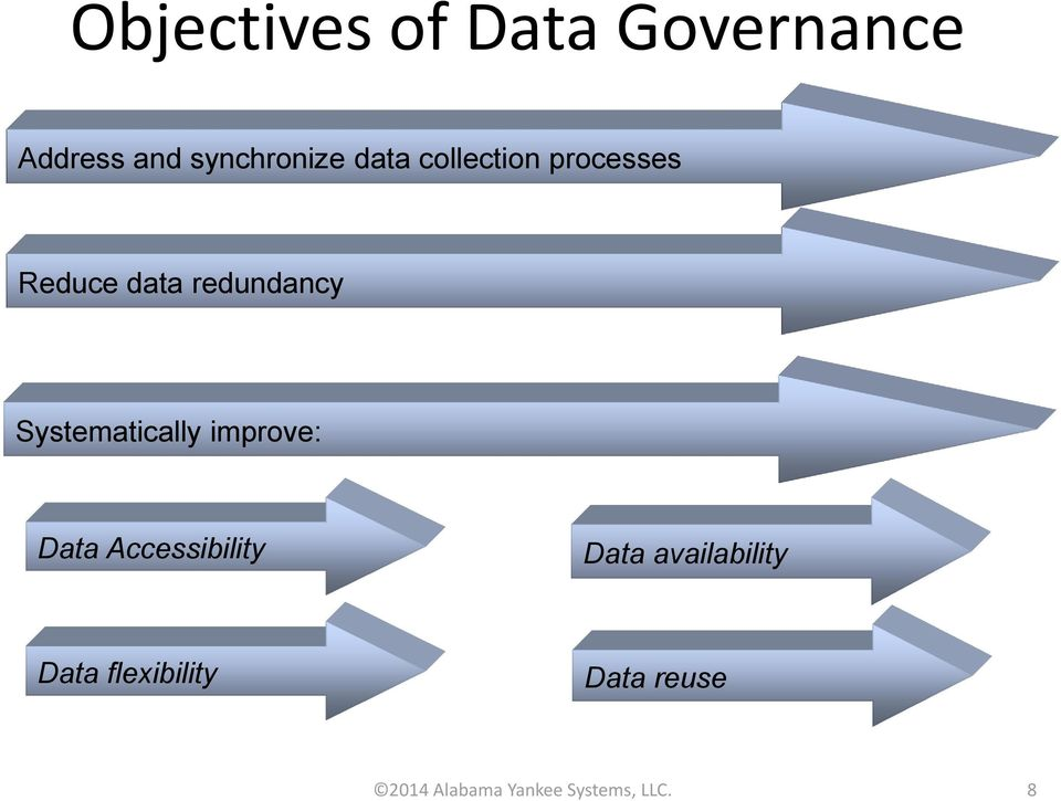 Systematically improve: Data Accessibility Data