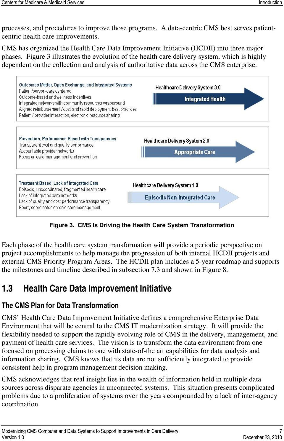 Figure 3 illustrates the evolution of the health care delivery system, which is highly dependent on the collection and analysis of authoritative data across the CMS enterprise. Figure 3.