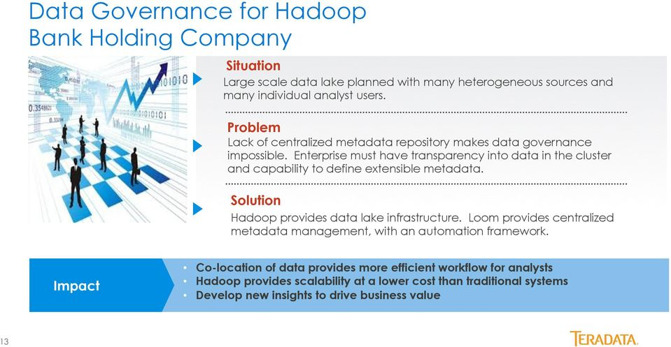 Enterprise must have transparency into data in the cluster and capability to define extensible metadata. Solution Hadoop provides data lake infrastructure.