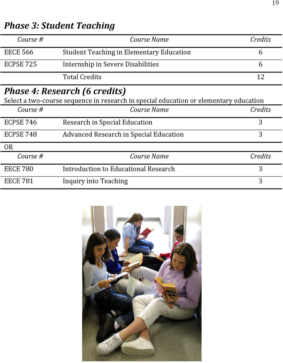 special education or elementary education Course # Course Name Credits ECPSE 746 Research in Special Education ECPSE 748