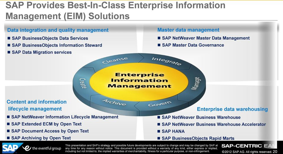 information lifecycle management SAP NetWeaver Information Lifecycle Management SAP Extended ECM by Open Text SAP Document Access by Open Text SAP Archiving by Open