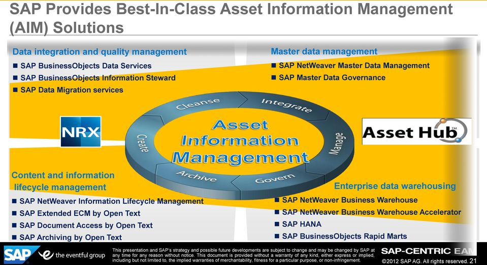 lifecycle management SAP NetWeaver Information Lifecycle Management SAP Extended ECM by Open Text SAP Document Access by Open Text SAP Archiving by Open Text