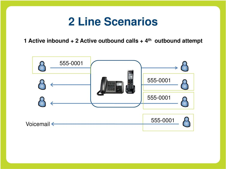 calls + 4 th outbound attempt