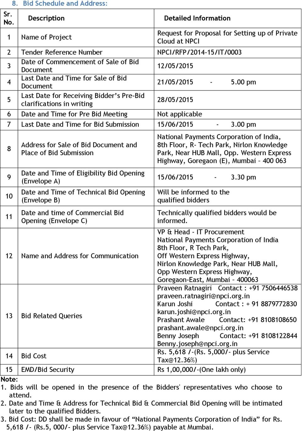 Commencement of Sale of Bid Document 12/05/2015 4 Last Date and Time for Sale of Bid Document 21/05/2015-5.