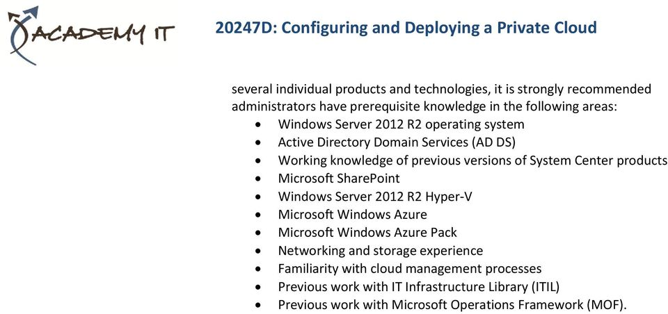 of System Center products Microsoft SharePoint Windows Server 2012 R2 Hyper-V Microsoft Windows Azure Microsoft Windows Azure Pack Networking and storage