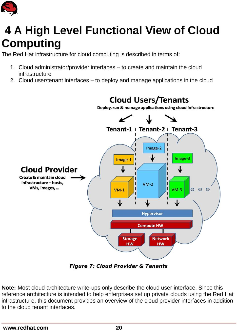 Cloud user/tenant interfaces to deploy and manage applications in the cloud Figure 7: Cloud Provider & Tenants Note: Most cloud architecture write-ups only