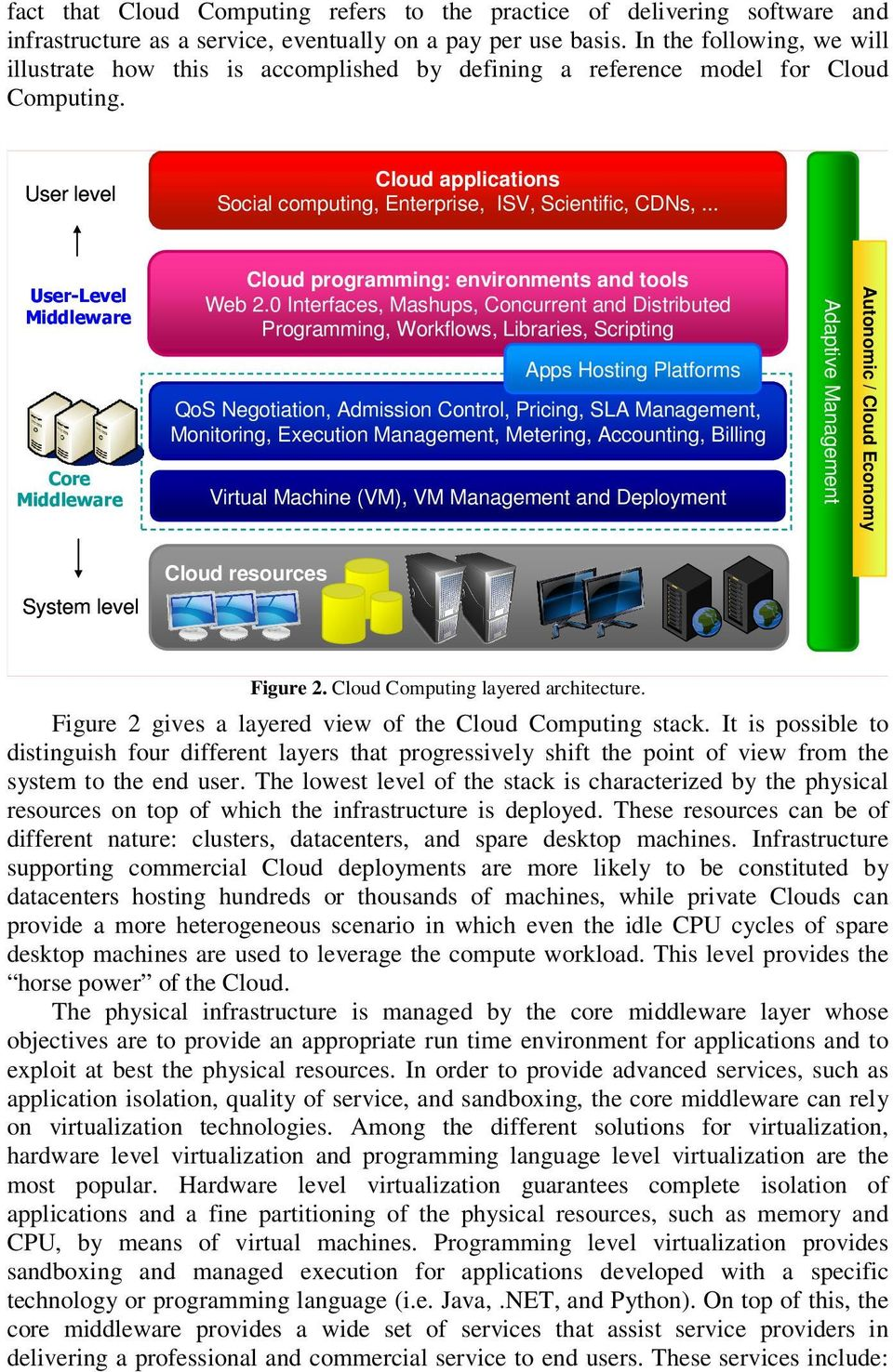 .. User-Level Middleware Core Middleware Cloud programming: environments and tools Web 2.