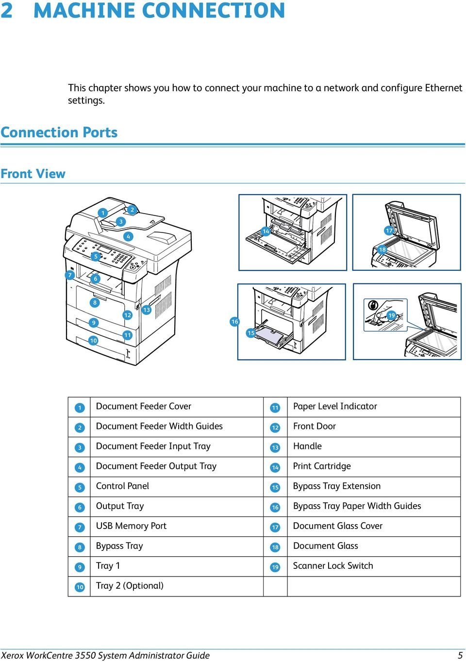 xerox workcentre 5865 user manual