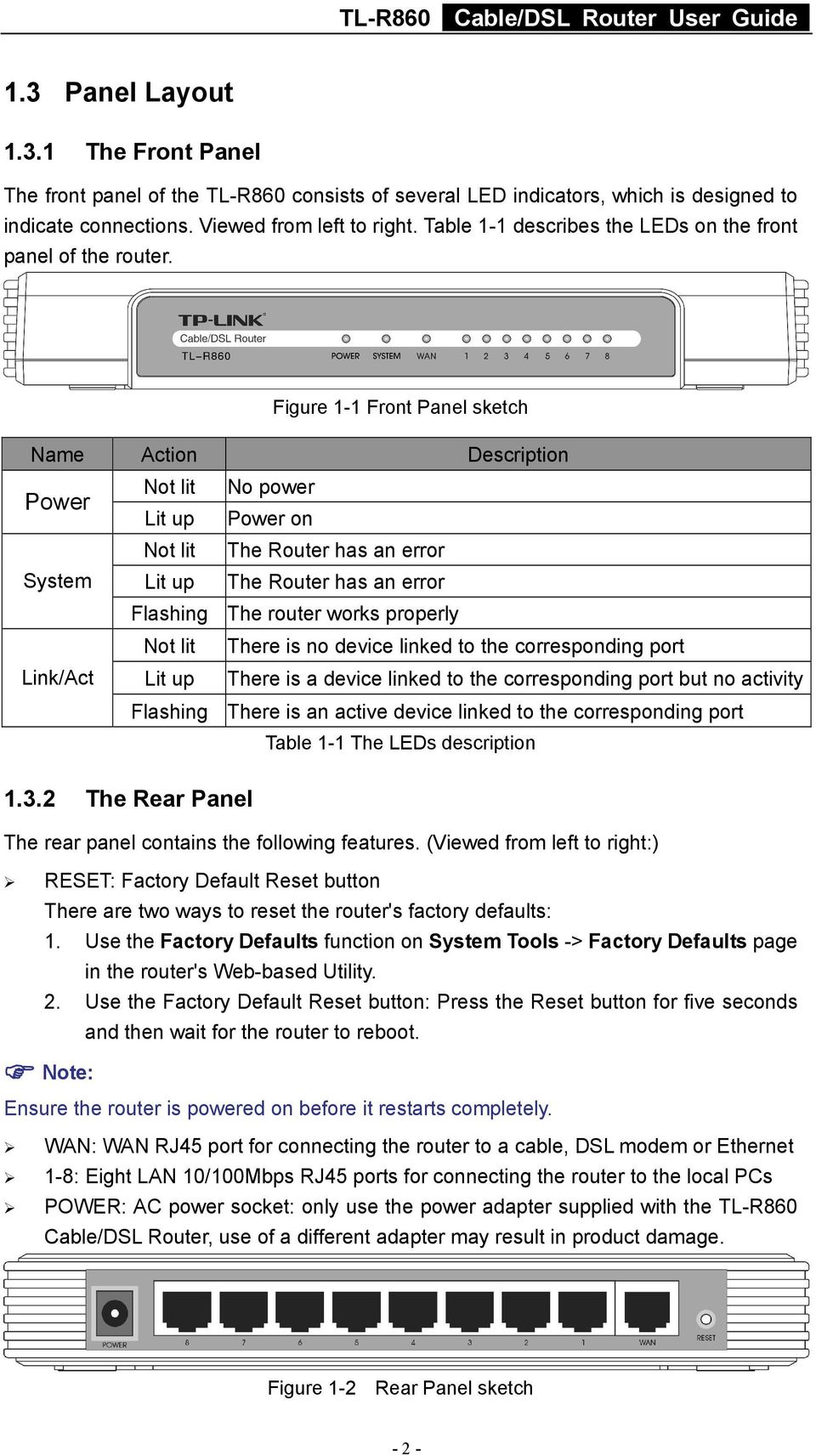 Figure 1-1 Front Panel sketch Name Action Description Power Not lit No power Lit up Power on Not lit The Router has an error System Lit up The Router has an error Flashing The router works properly