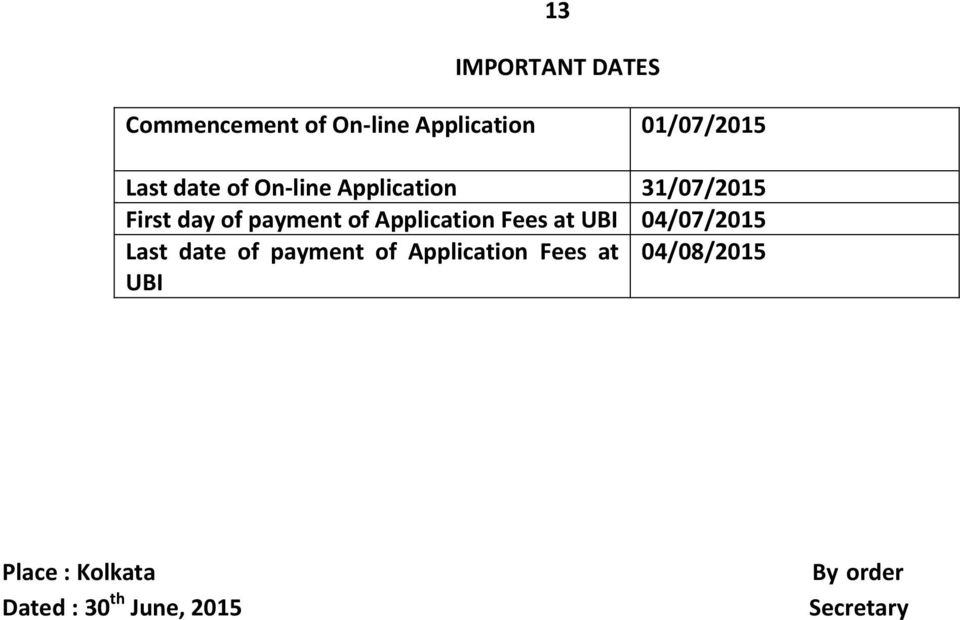 Application Fees at UBI 04/07/2015 Last date of payment of Application