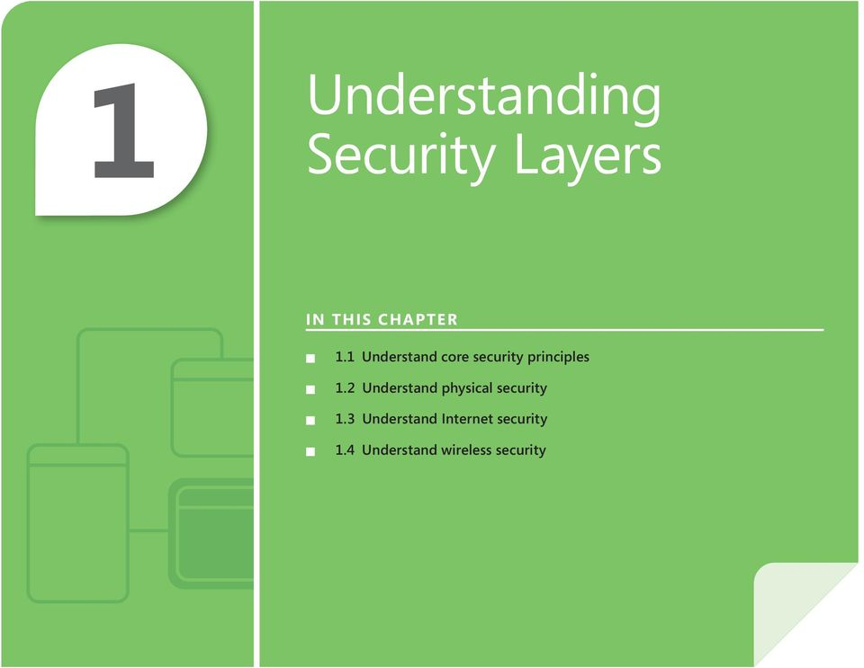 1 Understand core security principles 1.