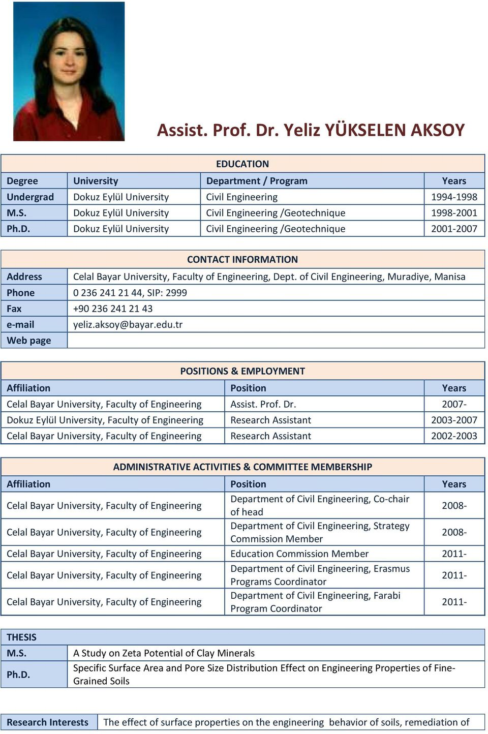 edu.tr Web page POSITIONS & EMPLOYMENT Affiliation Position Years Assist. Prof. Dr.
